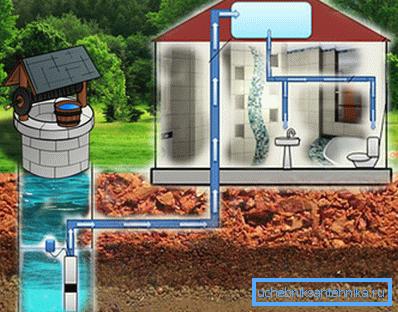 Простая схема водопровода в доме своими руками с напорным баком.