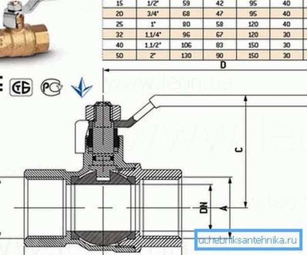 Простейшая конструкция такого крана с указанием габаритов и всех размеров в соответствии с маркировкой от известного производителя