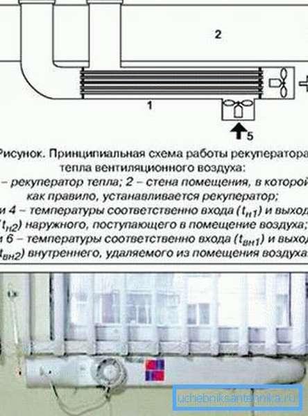 Простейший рекуператор из алюминиевых трубок.