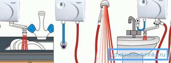 Проточный водонагреватель может использоваться как для душа или умывальника, так и в качестве универсального решения