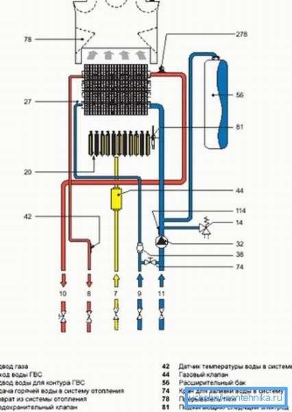 Пункты 7-11 показывают расположение всех труб, оно стандартно для всех производителей