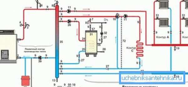 Расчет системы должен производиться опытным инженером или архитектором