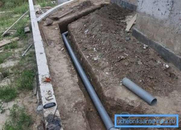 Расположение канализации в траншее