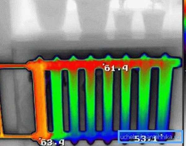 Распространение тепла в батареи с односторонним подключением