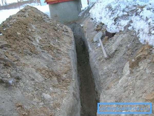 Рассмотрим, как правильно провести водопровод на даче от источника к дому.