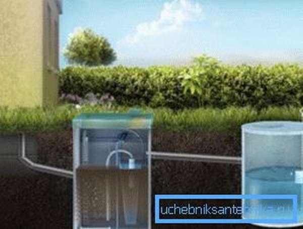 Расстояние между канализационным колодцем и фундаментом дома должно быть около 12-15 метров.