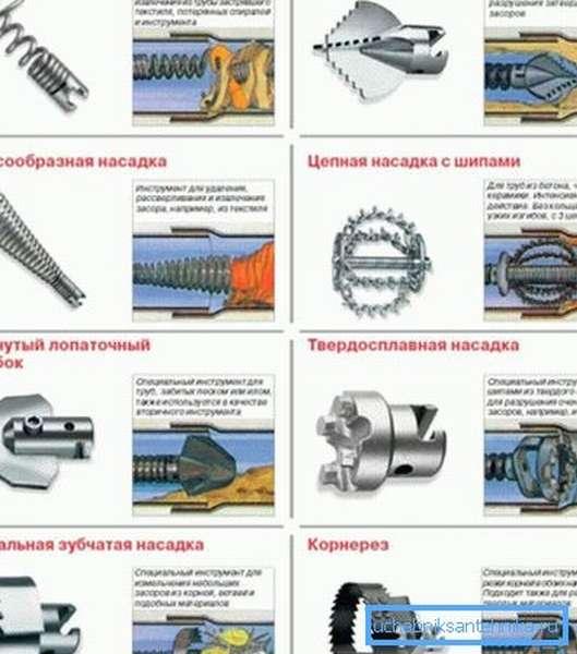 Различного рода насадки для прочистки труб с описанием области их применения и изображением в работе