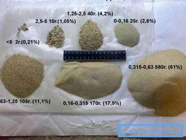 Различные фракции песка.