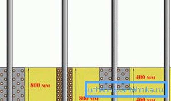 Различные методы создания основания для опорных колонн при изготовлении заборов