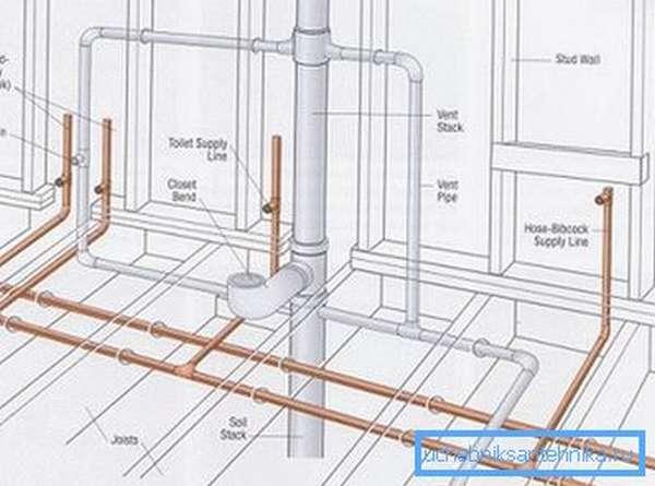 Различные программы, например, RAUCAD 7.0 позволяют запроектировать систему водоснабжения и канализации более наглядно
