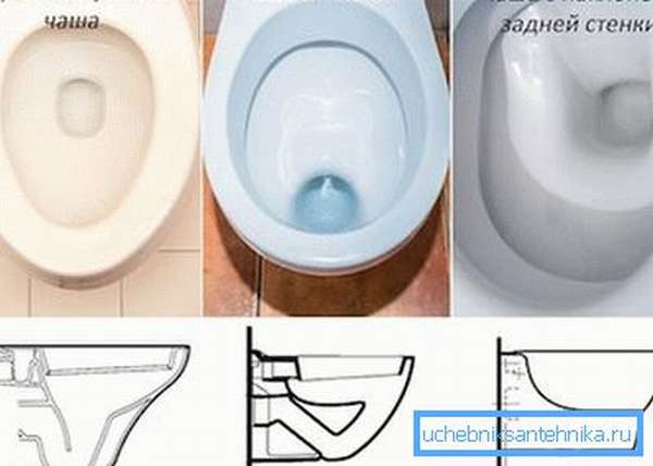 Различные виды конструкций можно объединить в три самые популярные категории