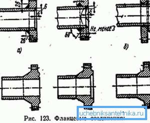 Различные виды металлических фланцев, которые отличаются процессом их изготовления