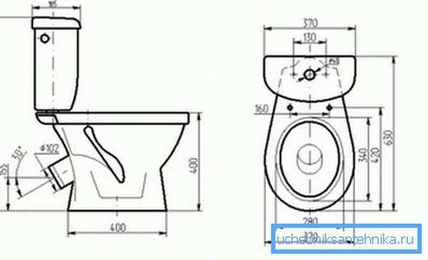 Размеры стандартного сантехнического устройства