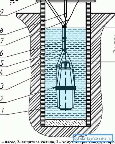 Размещение водяной помпы