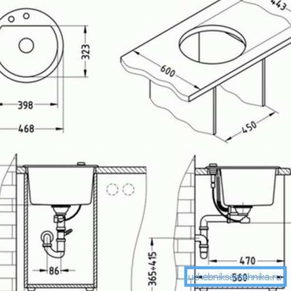 Разметка отверстия в столешнице для монтажа врезной раковины.