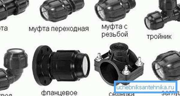 Разнообразие соединительных элементов используемых при монтаже водопроводных систем