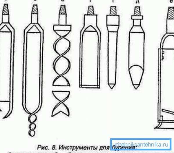 Разновидности инструментов для бурения