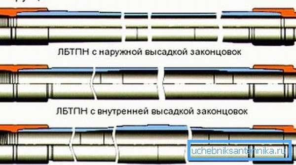 Разновидности легкосплавных изделий из алюминия с металлическими замками