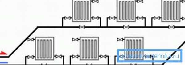 Реализация ленинградки в квартире. Здесь дроссели установлены и на байпасы между врезками радиаторов.