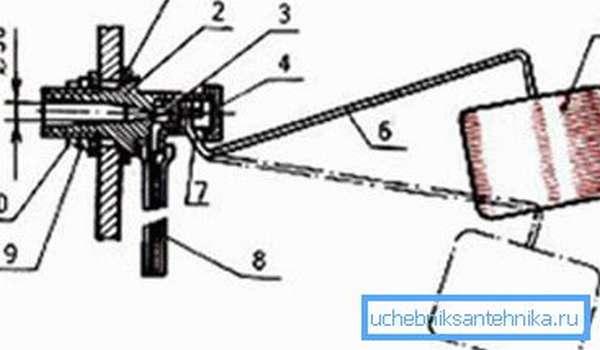 Регулирующий механизм: 1) прокладка, 2) корпус, 3) резиновая пробка для уплотнения, 4) заглушка, 5) полый поплавок, 6) металлический рычаг, 7) ось, 8) шланг из резины, 9) металлическая шайба, 10) гайка