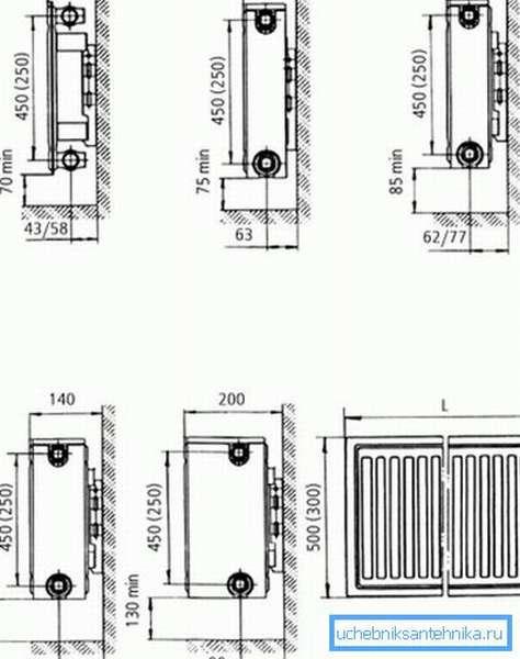 Рекомендуемые расстояния до стен и пола при подключении батарей