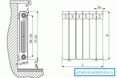 Рекомендуемые расстояния от радиатора до строительных конструкций