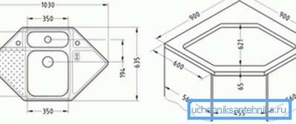 Рекомендуемые размеры для изготовления угловой тумбы.
