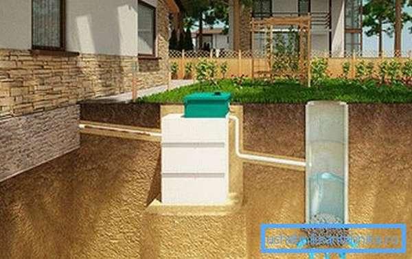Септик в системе канализации частного дома