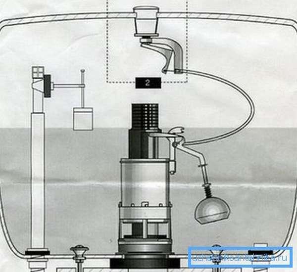 Схема арматуры современного бачка