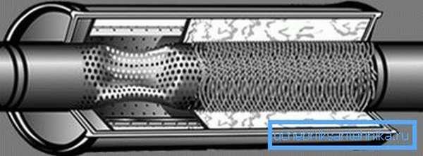 Схема автомобильного глушителя