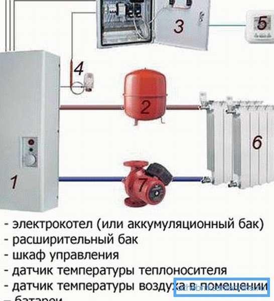 Схема автономной системы отопления дома при помощи электричества.