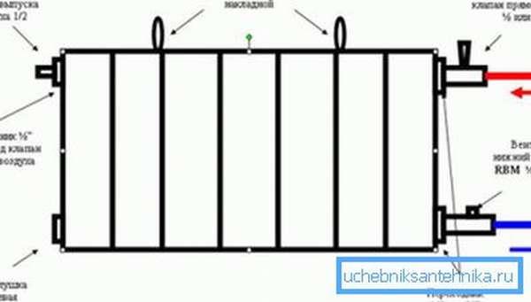 Схема бокового подключения