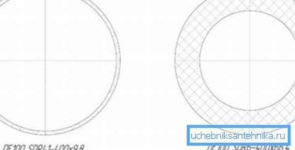 Схема, демонстрирующая отношение диаметра к толщине стенки
