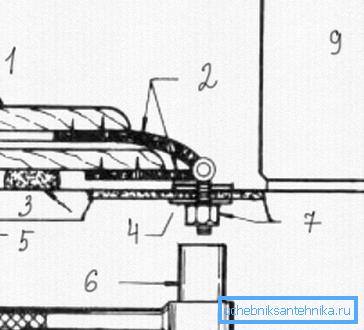 Схема демонтажа с помощью торцевого ключа