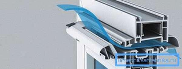 Схема движения воздуха в окне с приточной вентиляцией