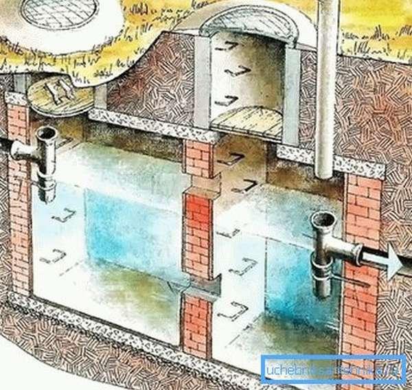 Схема двухкамерной выгребной ямы