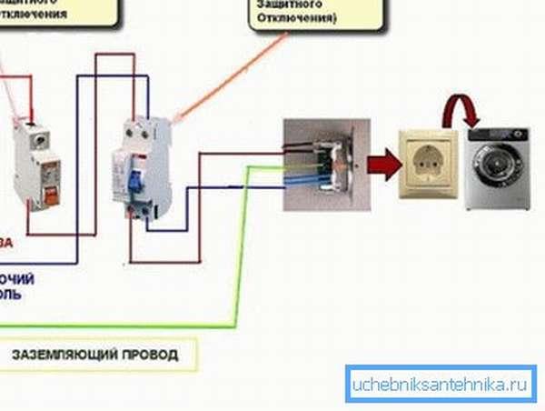 Схема электрической части.