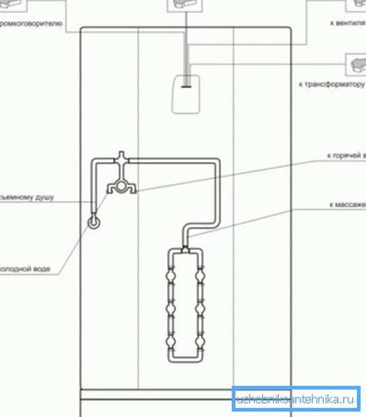 Схема электрической подводки и водопроводных труб