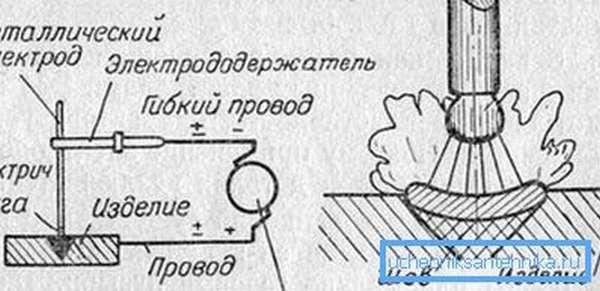 Схема электросварки