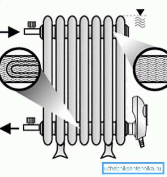 Схема использования электрического обогревателя в качестве дополнительного нагревателя