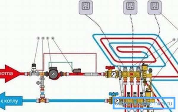 Схема использования коллекторов в системе теплого пола