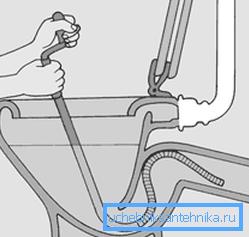 Схема использования троса для прочистки унитаза