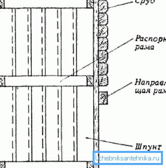 Схема изготовления шпунта