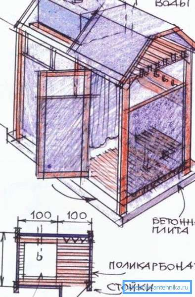 Схема кабинки.