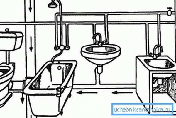 Схема домашней разводки труб канализации
