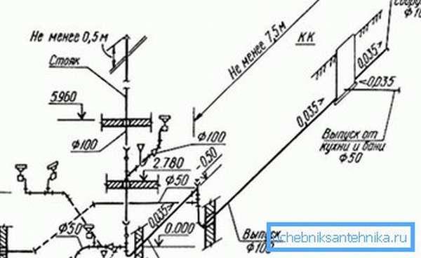 Схема канализации 2-этажного дома, выполненная от руки