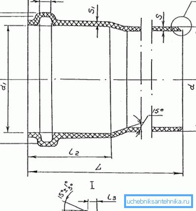 Схема канализационной трубы в разрезе