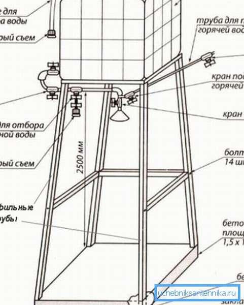 Схема каркаса душевой кабинки с баком