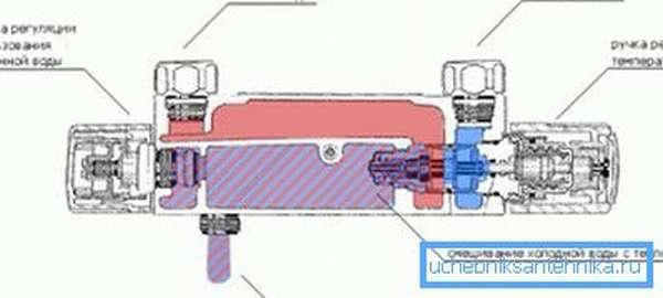 Схема конструкции прибора