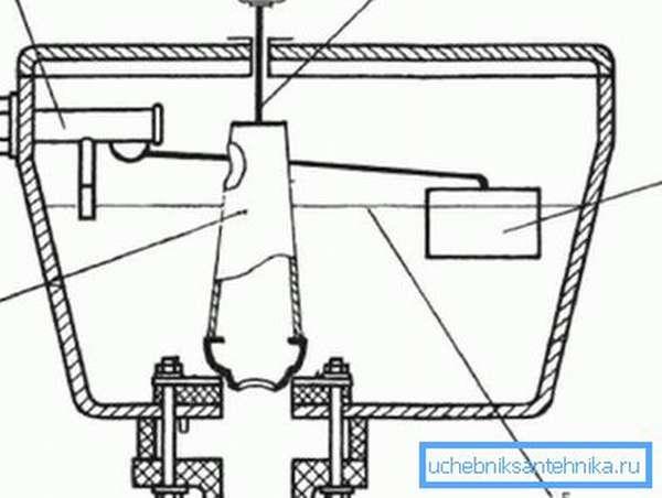 Схема конструкции сливного бака.